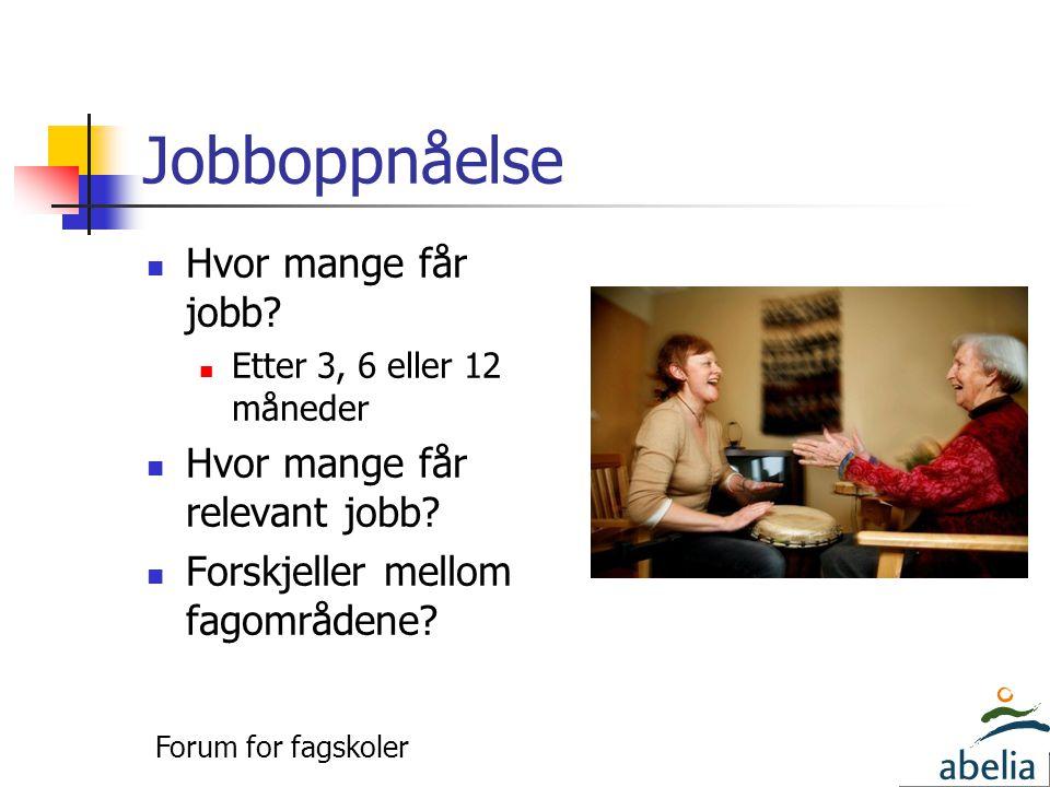 Jobboppnåelse  Hvor mange får jobb.  Etter 3, 6 eller 12 måneder  Hvor mange får relevant jobb.