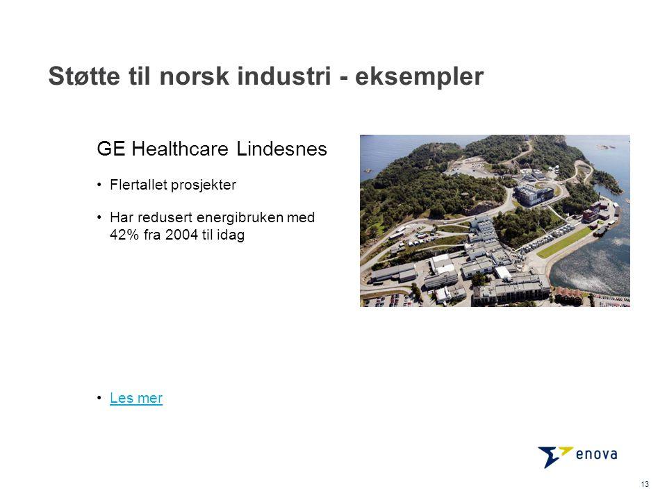 Støtte til norsk industri - eksempler 13 •Flertallet prosjekter •Har redusert energibruken med 42% fra 2004 til idag •Les merLes mer GE Healthcare Lin