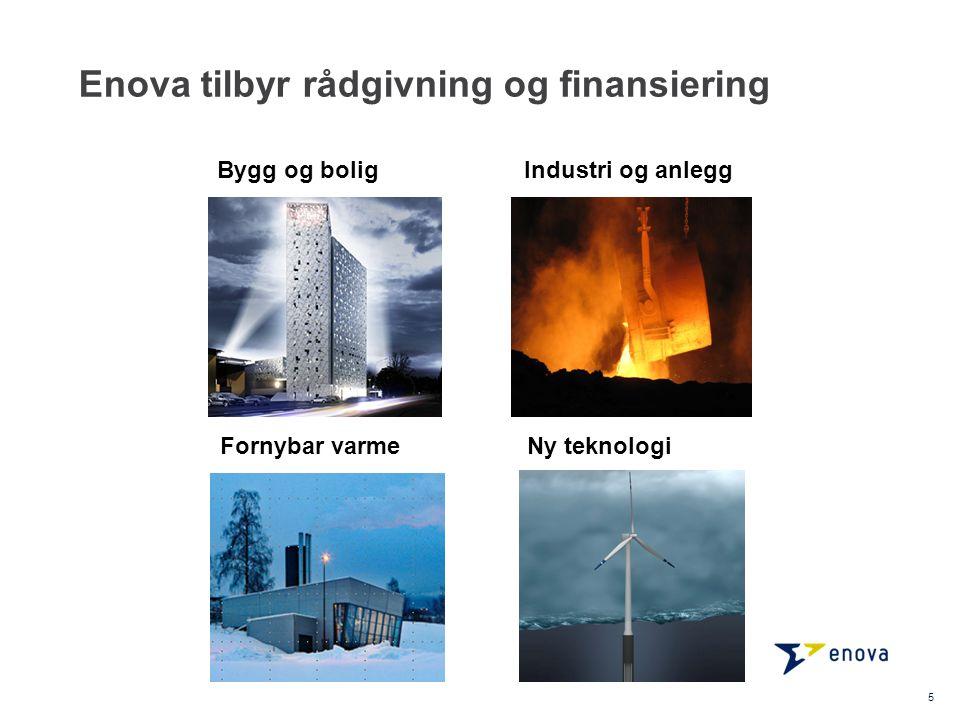 Investeringsstøtte: - Fjernvarme - Biogass Investeringsstøtte: - Introduksjon av ny teknologi - Ny energi- og klimateknologi i industrien - Ny teknologi for framtidens bygg Investeringsstøtte: - Energitiltak i industrien - Energitiltak i anlegg - Eksisterende bygg - Energieffektive nybygg - Varmesentraler - Introduksjon av energi- ledelse i industri og anlegg - Forprosjekt for energitiltak i industrien Bredt tilbud til energismarte prosjekter