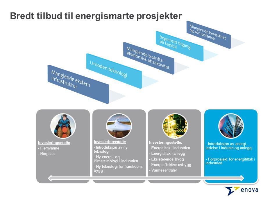Investeringsstøtte: - Fjernvarme - Biogass Investeringsstøtte: - Introduksjon av ny teknologi - Ny energi- og klimateknologi i industrien - Ny teknolo