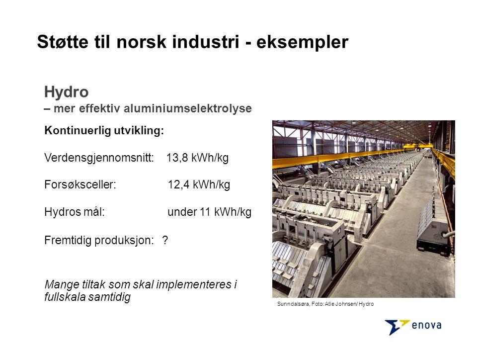Hydro – mer effektiv aluminiumselektrolyse Kontinuerlig utvikling: Verdensgjennomsnitt:13,8 kWh/kg Forsøksceller:12,4 kWh/kg Hydros mål: under 11 kWh/