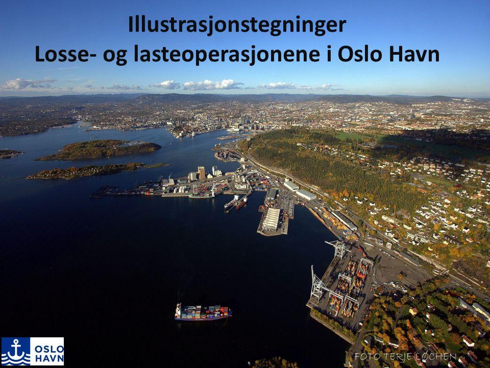 Illustrasjonstegninger Losse- og lasteoperasjonene i Oslo Havn