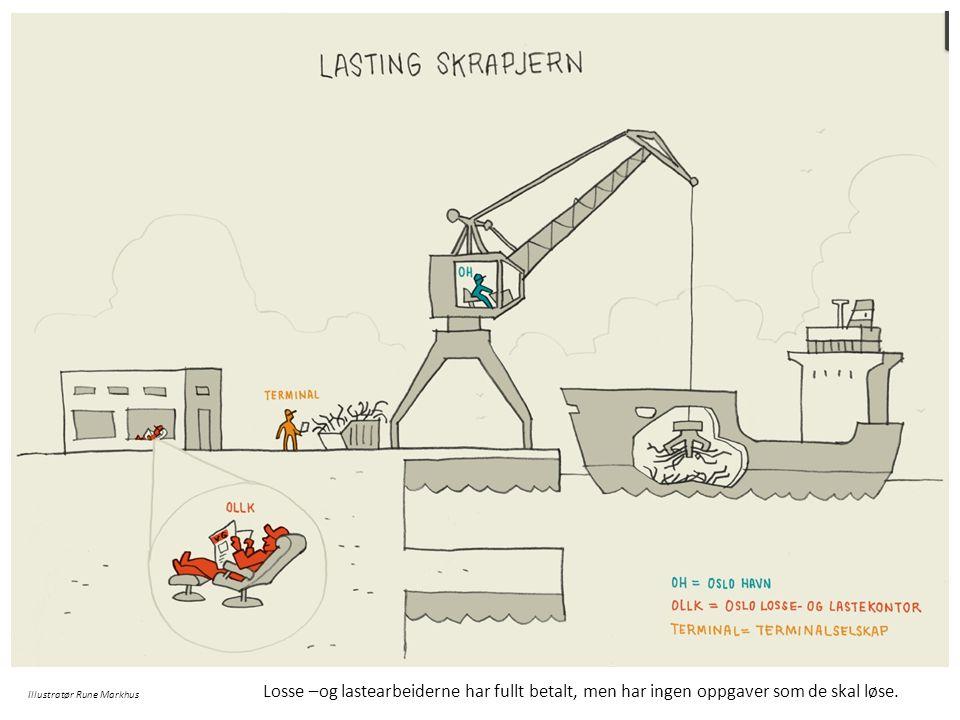 Illustratør Rune Markhus Losse –og lastearbeiderne har fullt betalt, men har ingen oppgaver som de skal løse.