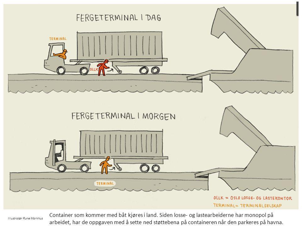 Illustratør Rune Markhus Container som kommer med båt kjøres i land. Siden losse- og lastearbeiderne har monopol på arbeidet, har de oppgaven med å se