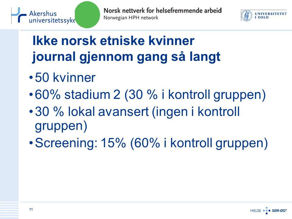 Ikke norsk etniske kvinner journal gjennom gang så langt •50 kvinner •60% stadium 2 (30 % i kontroll gruppen) •30 % lokal avansert (ingen i kontroll g
