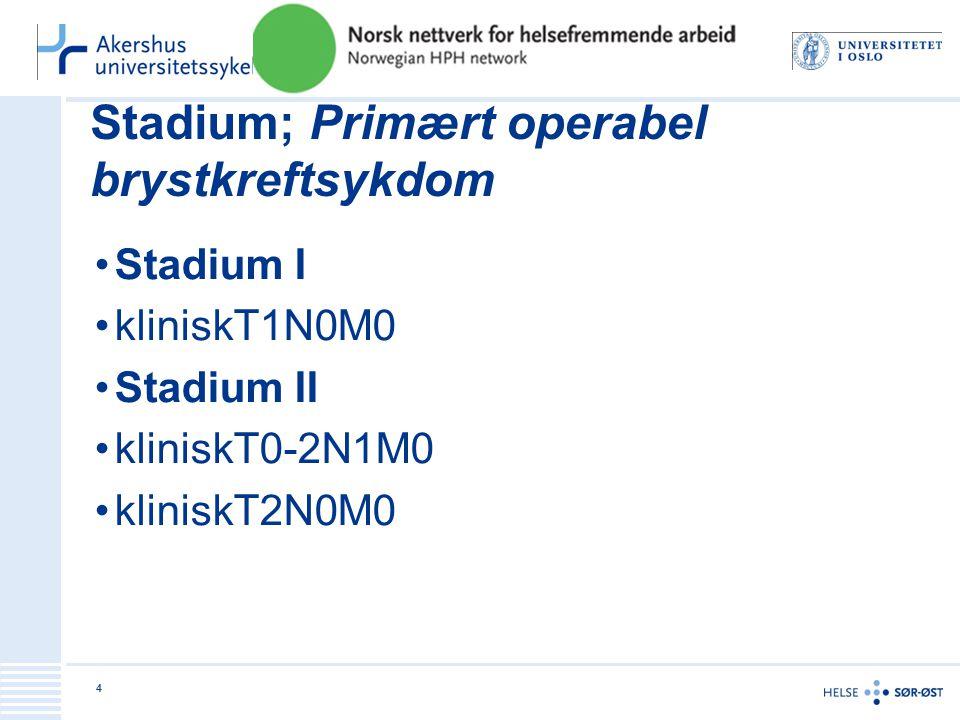Stadium; Primært operabel brystkreftsykdom •Stadium I •kliniskT1N0M0 •Stadium II •kliniskT0-2N1M0 •kliniskT2N0M0 4