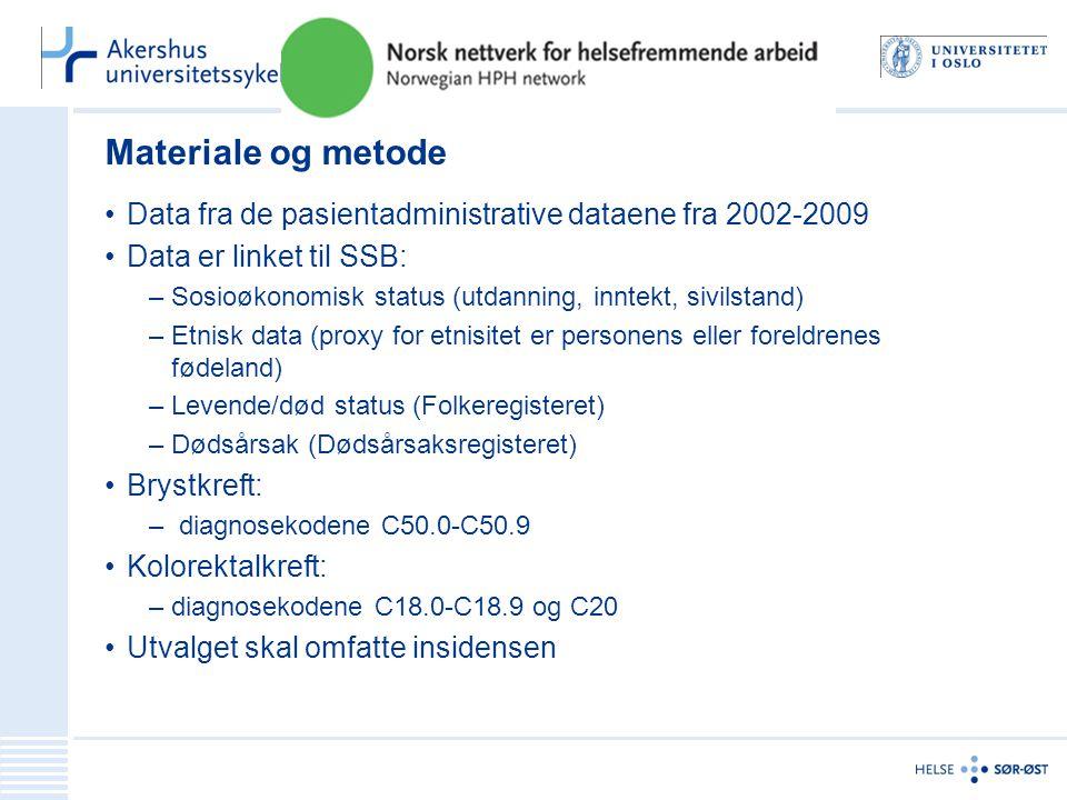 Materiale og metode •Data fra de pasientadministrative dataene fra 2002-2009 •Data er linket til SSB: –Sosioøkonomisk status (utdanning, inntekt, sivi