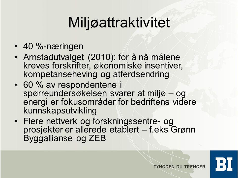 Miljøattraktivitet •40 %-næringen •Arnstadutvalget (2010): for å nå målene kreves forskrifter, økonomiske insentiver, kompetanseheving og atferdsendri