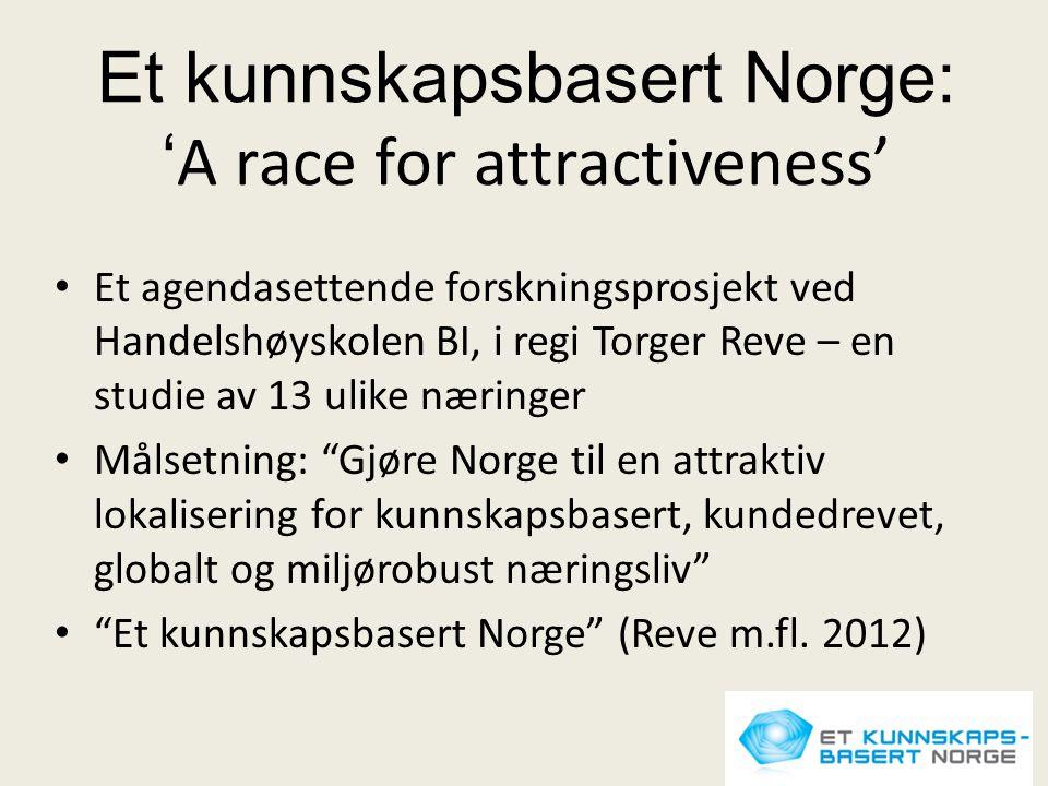 Et kunnskapsbasert Norge: ' A race for attractiveness' • Et agendasettende forskningsprosjekt ved Handelshøyskolen BI, i regi Torger Reve – en studie