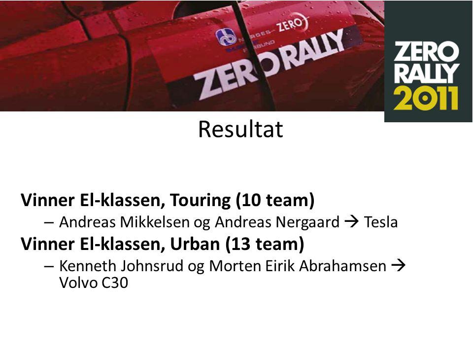 Resultat Vinner El-klassen, Touring (10 team) – Andreas Mikkelsen og Andreas Nergaard  Tesla Vinner El-klassen, Urban (13 team) – Kenneth Johnsrud og Morten Eirik Abrahamsen  Volvo C30