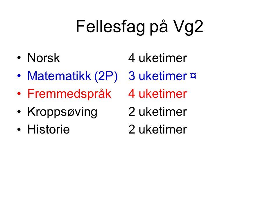 Fellesfag på Vg3 •Norsk6t/u •Historie4t/u •Kroppsøving2t/u •Religion3t/u