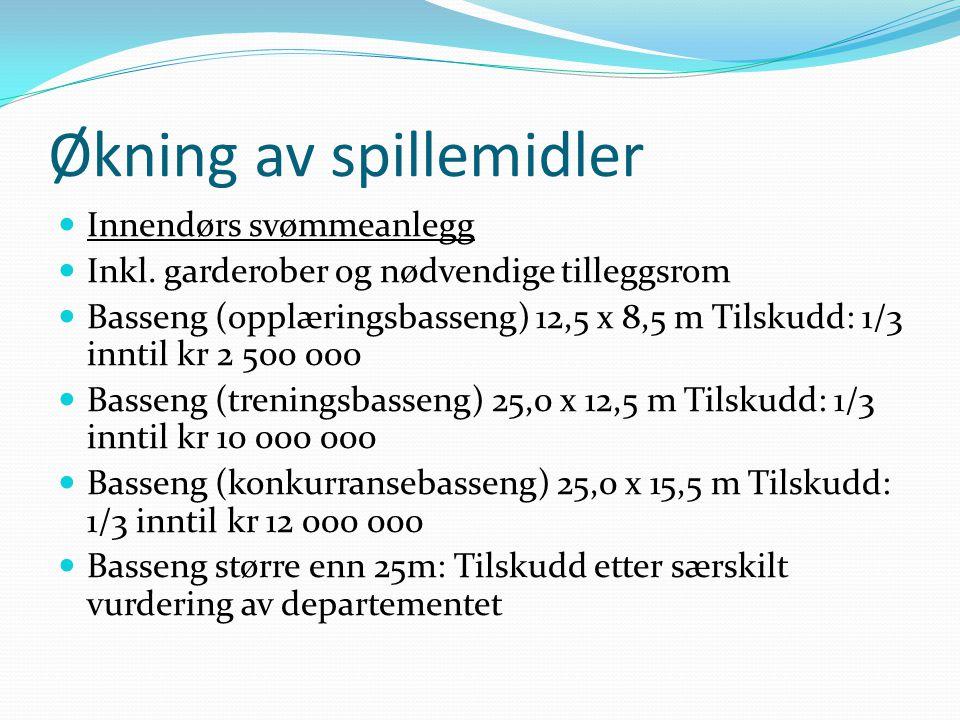 Økning av spillemidler  Innendørs svømmeanlegg  Inkl. garderober og nødvendige tilleggsrom  Basseng (opplæringsbasseng) 12,5 x 8,5 m Tilskudd: 1/3
