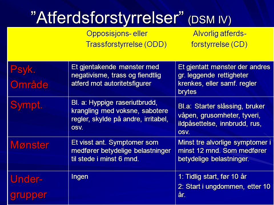 """""""Atferdsforstyrrelser"""" (DSM IV) Opposisjons- eller Alvorlig atferds- Opposisjons- eller Alvorlig atferds- Trassforstyrrelse (ODD) forstyrrelse (CD) Tr"""
