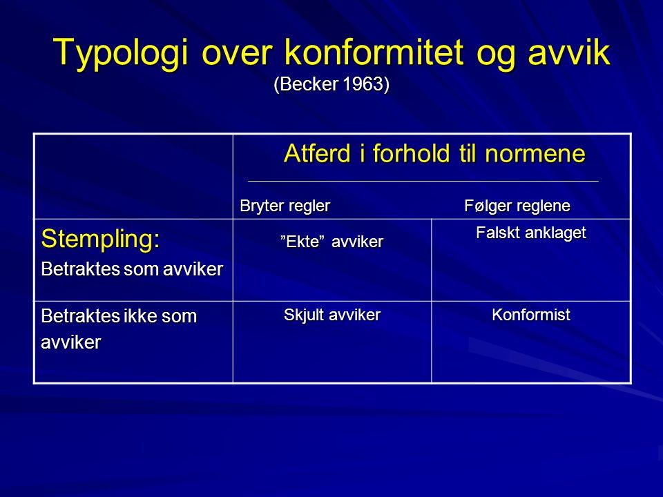 Typologi over konformitet og avvik (Becker 1963) Atferd i forhold til normene Atferd i forhold til normene Bryter regler Følger reglene Stempling: Bet
