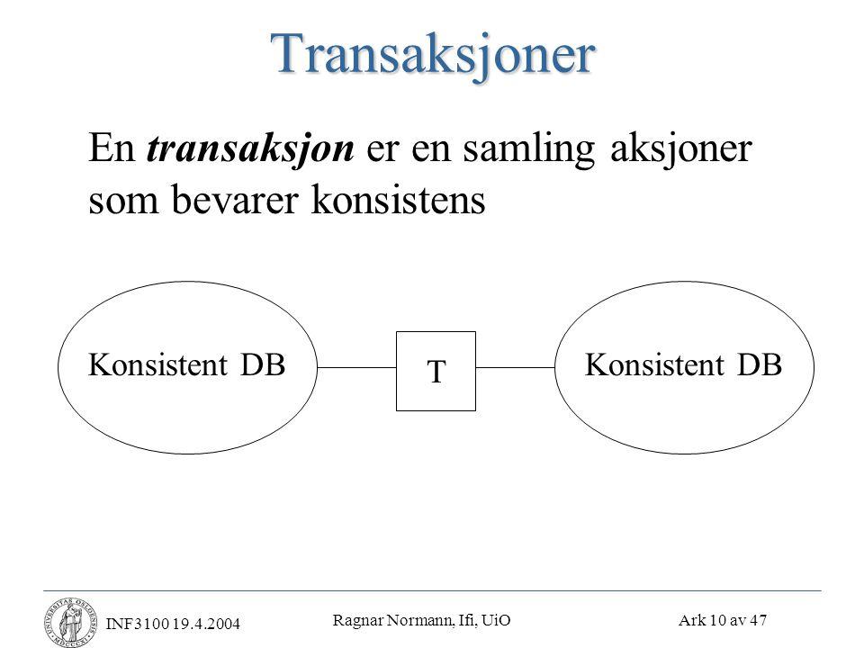 Ragnar Normann, Ifi, UiO Ark 10 av 47 INF3100 19.4.2004Transaksjoner En transaksjon er en samling aksjoner som bevarer konsistens Konsistent DB T