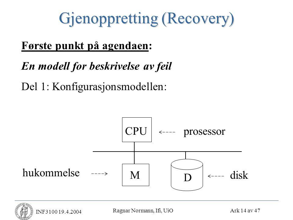 Ragnar Normann, Ifi, UiO Ark 14 av 47 INF3100 19.4.2004 Gjenoppretting (Recovery) CPUprosessor hukommelse D diskM Første punkt på agendaen: En modell for beskrivelse av feil Del 1: Konfigurasjonsmodellen: