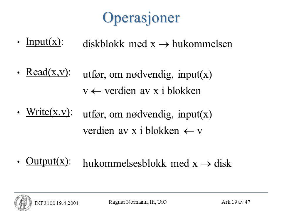 Ragnar Normann, Ifi, UiO Ark 19 av 47 INF3100 19.4.2004Operasjoner • Read(x,v): utfør, om nødvendig, input(x) v  verdien av x i blokken • Write(x,v): utfør, om nødvendig, input(x) verdien av x i blokken  v • Input(x): diskblokk med x  hukommelsen • Output(x): hukommelsesblokk med x  disk