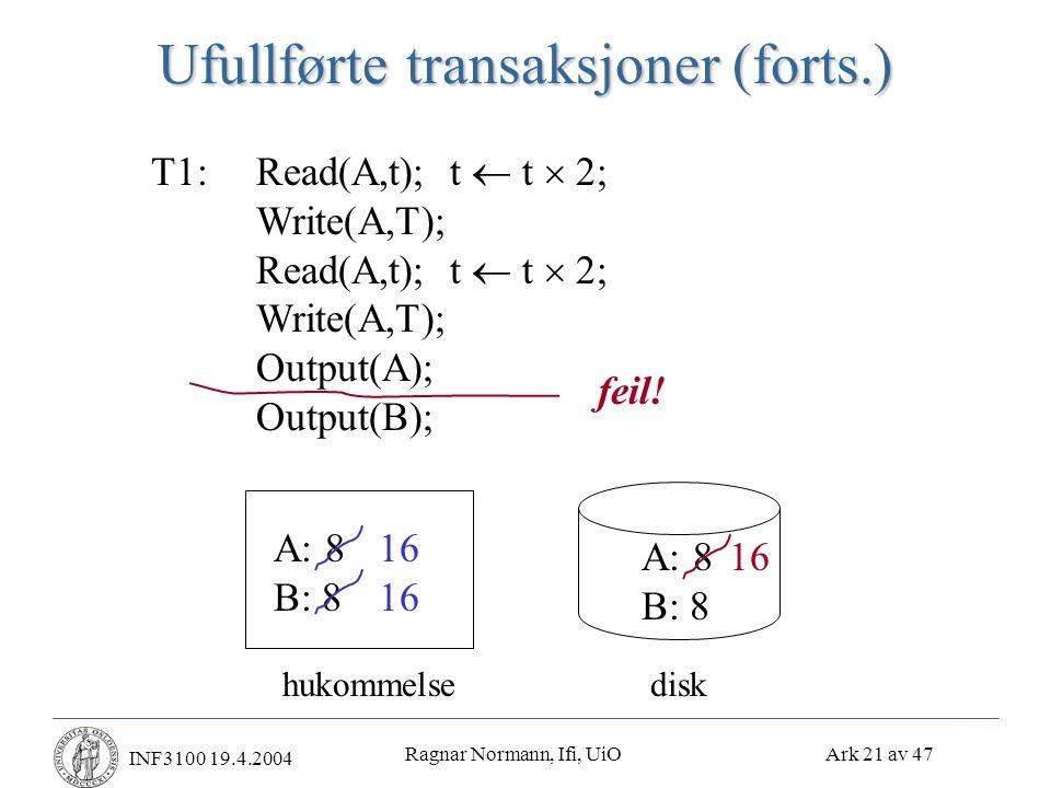 Ragnar Normann, Ifi, UiO Ark 21 av 47 INF3100 19.4.2004 Ufullførte transaksjoner (forts.) T1:Read(A,t); t  t  2; Write(A,T); Read(A,t); t  t  2; Write(A,T); Output(A); Output(B); A: 8 B: 8 hukommelsedisk 16 16 feil!