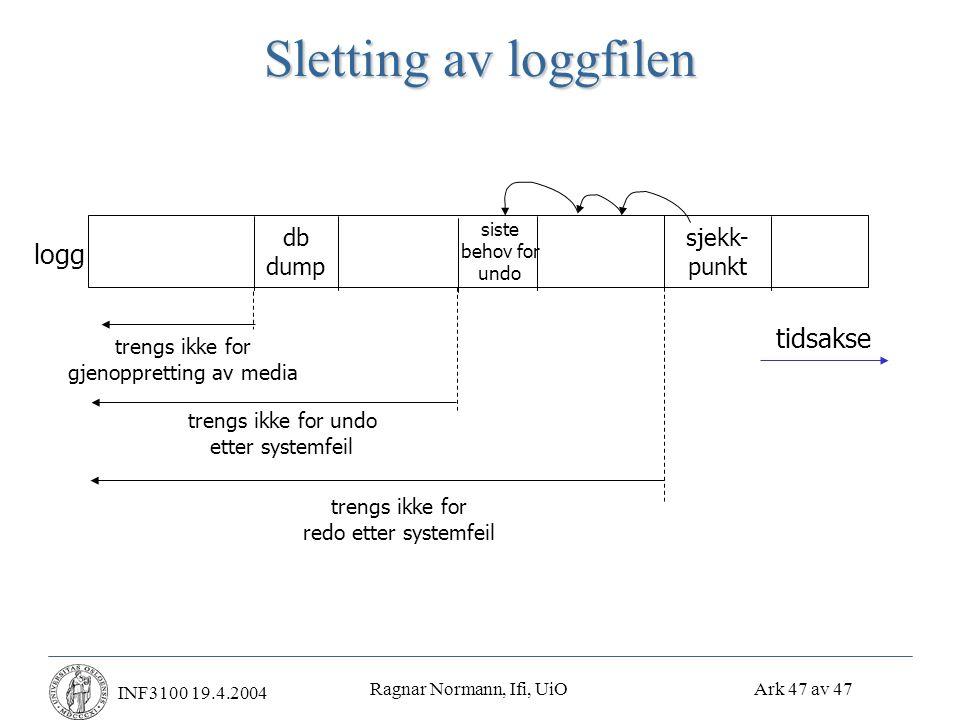 Ragnar Normann, Ifi, UiO Ark 47 av 47 INF3100 19.4.2004 Sletting av loggfilen sjekk- punkt db dump siste behov for undo trengs ikke for gjenoppretting av media trengs ikke for undo etter systemfeil trengs ikke for redo etter systemfeil logg tidsakse