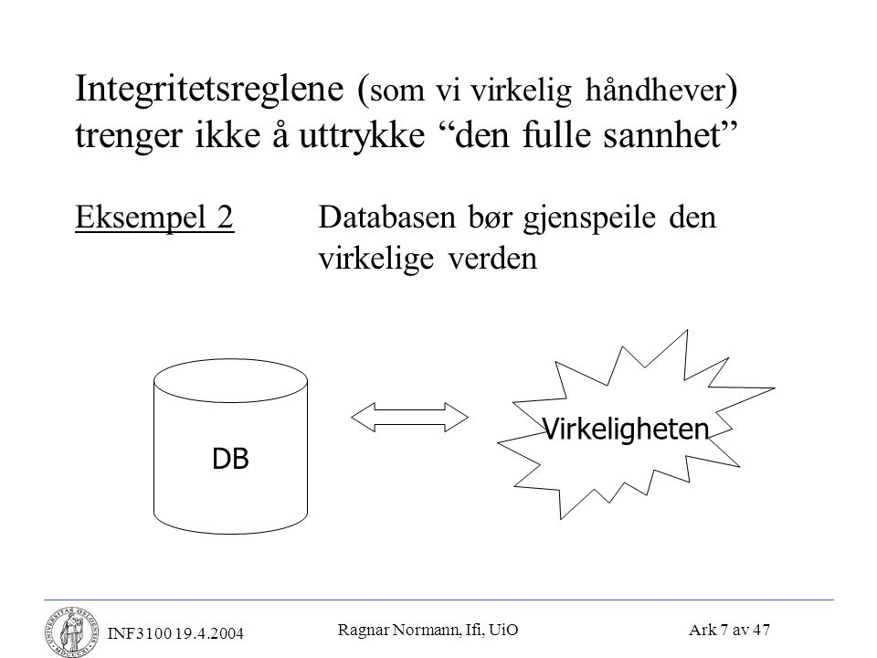 Ragnar Normann, Ifi, UiO Ark 7 av 47 INF3100 19.4.2004 Integritetsreglene ( som vi virkelig håndhever ) trenger ikke å uttrykke den fulle sannhet Eksempel 2Databasen bør gjenspeile den virkelige verden DB Virkeligheten