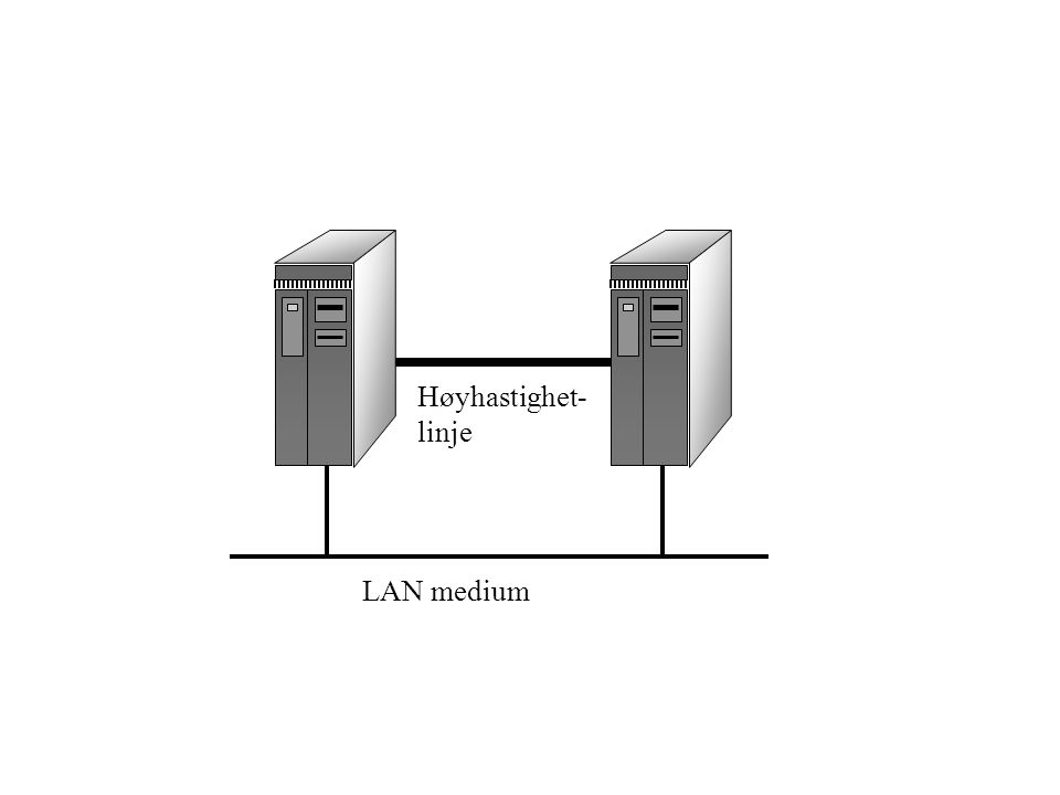 Høyhastighet- linje LAN medium