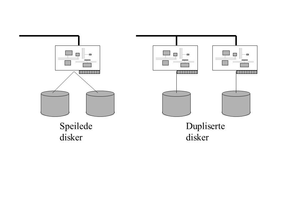 Speilede disker Dupliserte disker