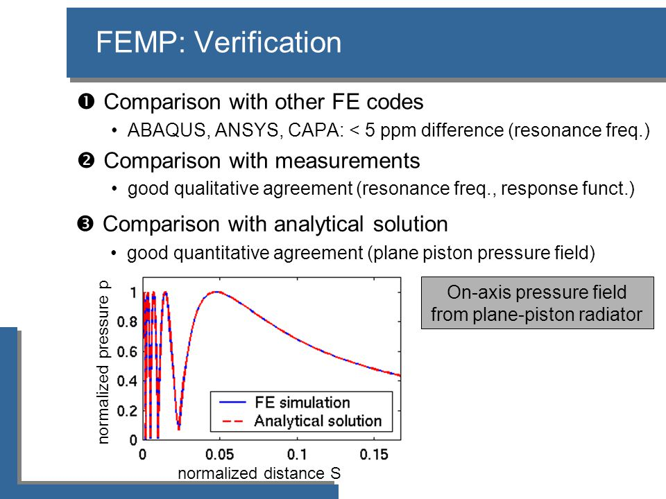 normalized distance S normalized pressure p FEMP: Verification  Comparison with other FE codes •ABAQUS, ANSYS, CAPA: < 5 ppm difference (resonance fr
