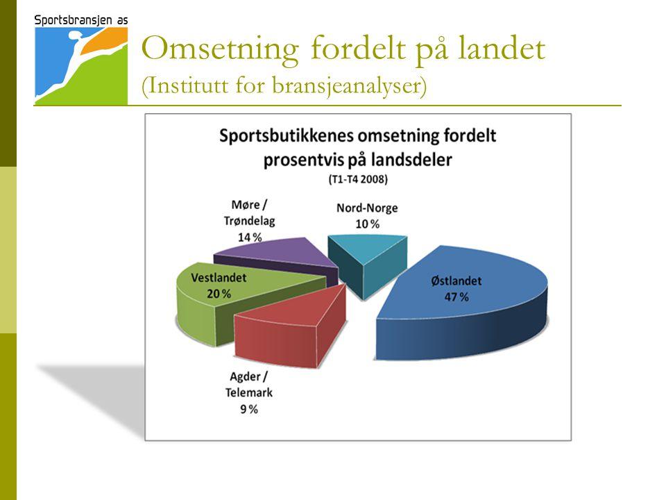 Omsetning fordelt på landet (Institutt for bransjeanalyser)