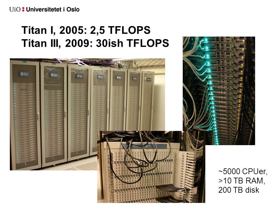 Titan I, 2005: 2,5 TFLOPS Titan III, 2009: 30ish TFLOPS ~5000 CPUer, >10 TB RAM, 200 TB disk