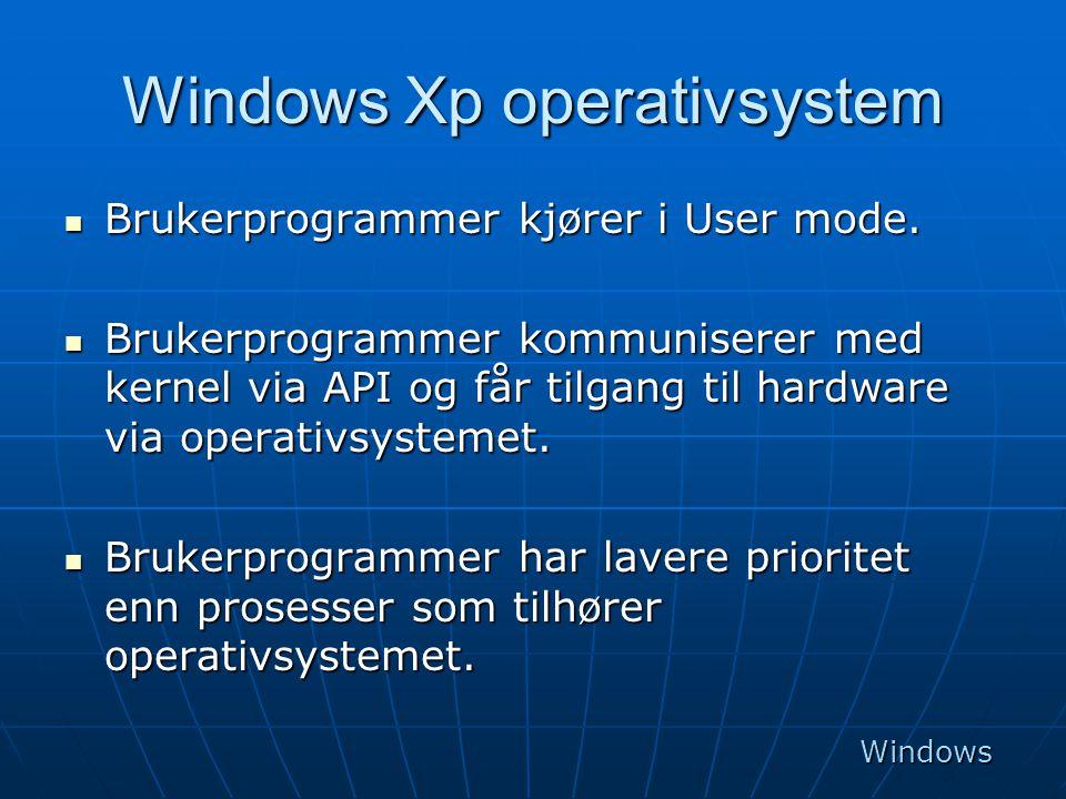 Windows Xp operativsystem  Brukerprogrammer kjører i User mode.  Brukerprogrammer kommuniserer med kernel via API og får tilgang til hardware via op