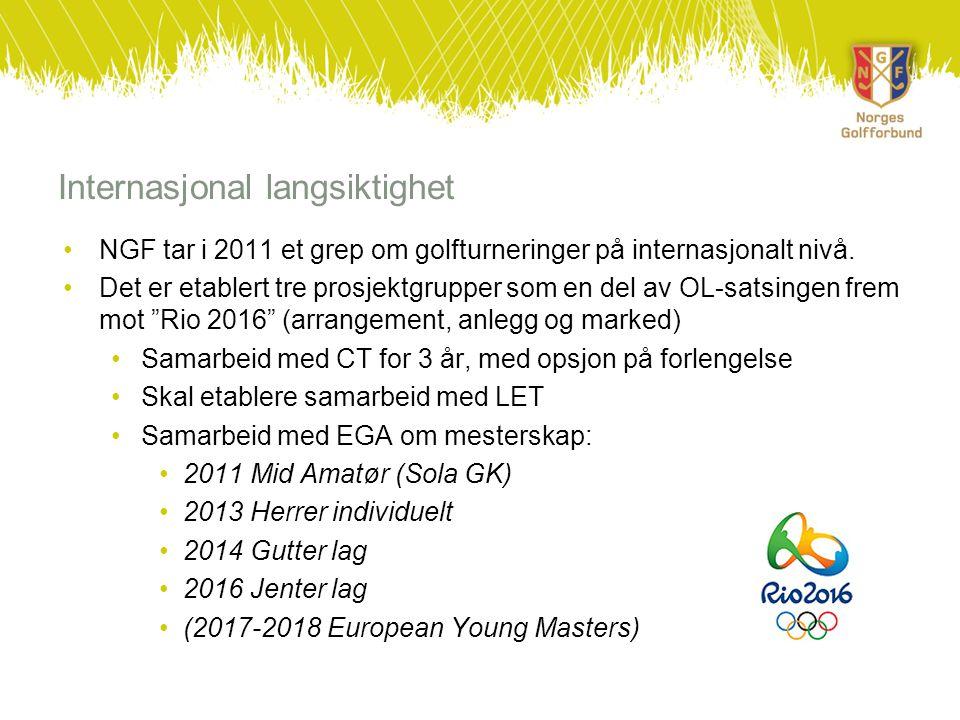 Internasjonal langsiktighet •NGF tar i 2011 et grep om golfturneringer på internasjonalt nivå.