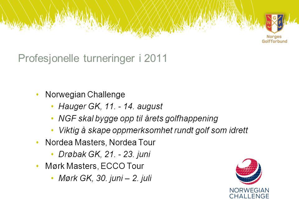 Profesjonelle turneringer i 2011 •Norwegian Challenge •Hauger GK, 11.