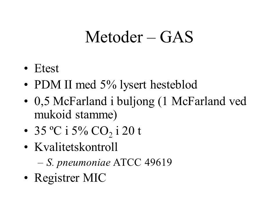 Metoder – GAS •Etest •PDM II med 5% lysert hesteblod •0,5 McFarland i buljong (1 McFarland ved mukoid stamme) •35 ºC i 5% CO 2 i 20 t •Kvalitetskontro