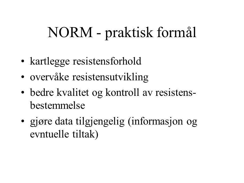 NORM - praktisk formål •kartlegge resistensforhold •overvåke resistensutvikling •bedre kvalitet og kontroll av resistens- bestemmelse •gjøre data tilg