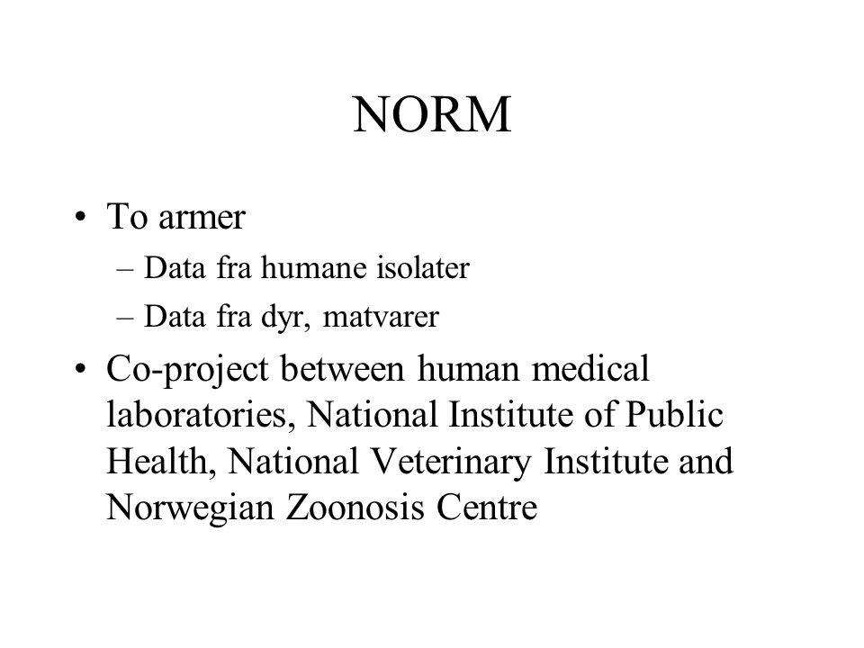 Hvilke mikrober og midler skal inngå i NORM.