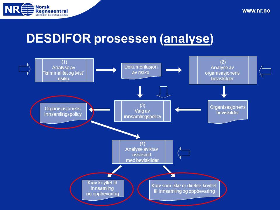 """www.nr.no DESDIFOR prosessen (analyse) (1) Analyse av """"kriminalitet og tvist"""" risiko Dokumentasjon av risiko (2) Analyse av organisasjonens beviskilde"""