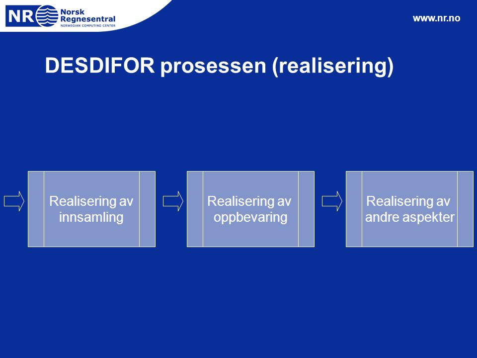 www.nr.no DESDIFOR prosessen (realisering) Realisering av andre aspekter Realisering av innsamling Realisering av oppbevaring