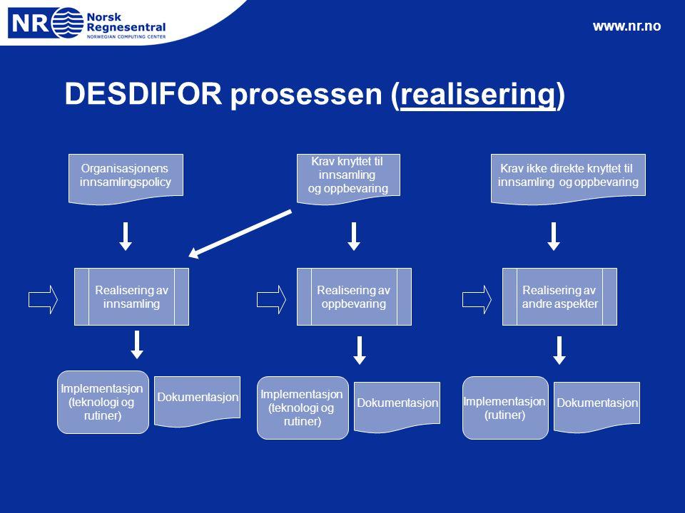 www.nr.no DESDIFOR prosessen (realisering) Krav knyttet til innsamling og oppbevaring Krav ikke direkte knyttet til innsamling og oppbevaring Organisa