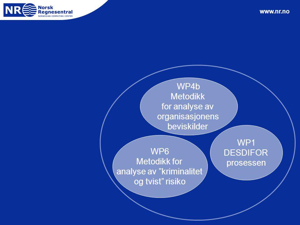 """www.nr.no WP1 DESDIFOR prosessen WP6 Metodikk for analyse av """"kriminalitet og tvist"""" risiko WP4b Metodikk for analyse av organisasjonens beviskilder"""