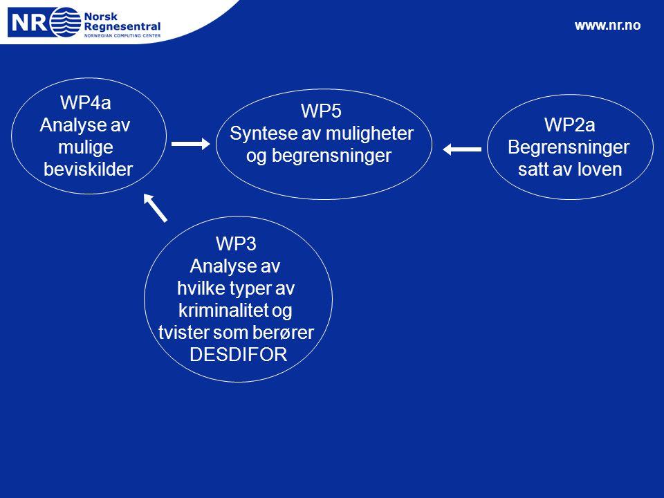 www.nr.no WP2a Begrensninger satt av loven WP3 Analyse av hvilke typer av kriminalitet og tvister som berører DESDIFOR WP4a Analyse av mulige beviskil