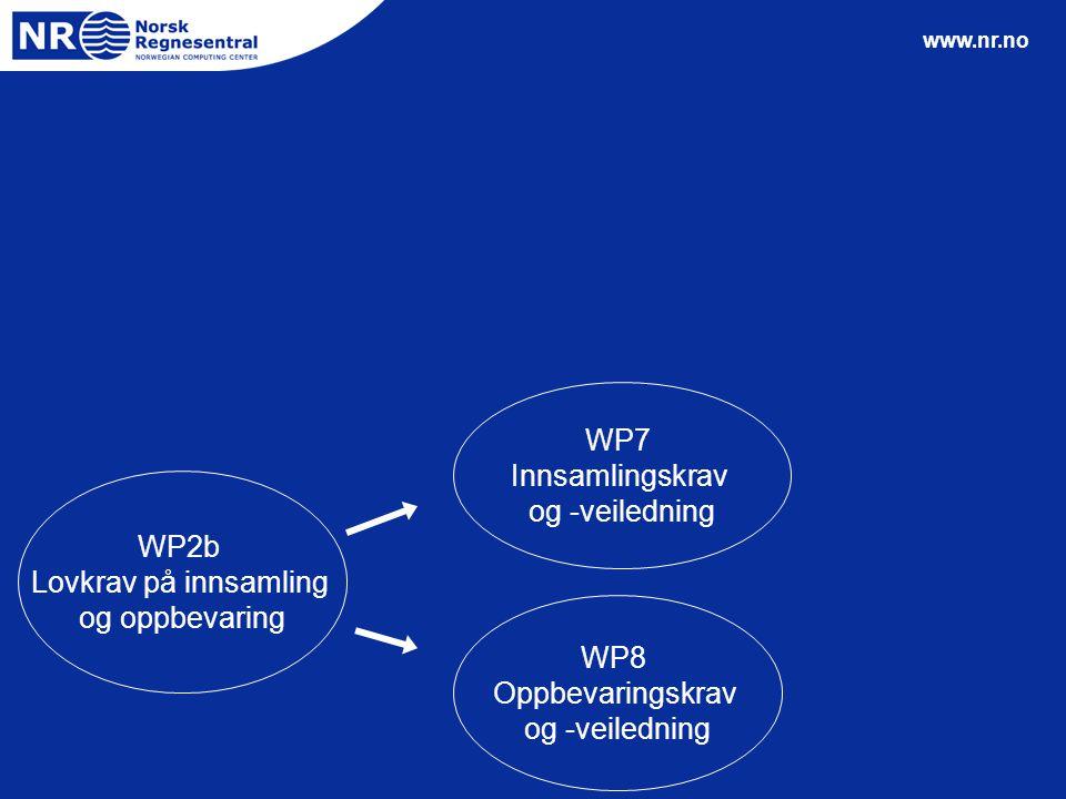www.nr.no WP2b Lovkrav på innsamling og oppbevaring WP8 Oppbevaringskrav og -veiledning WP7 Innsamlingskrav og -veiledning