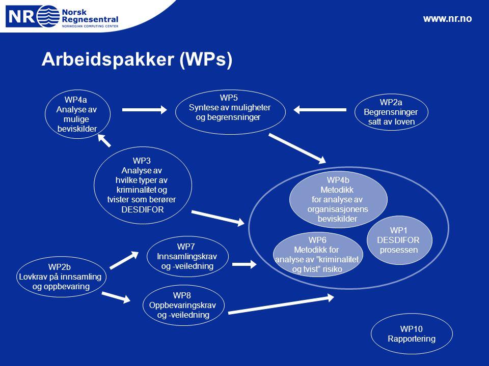 www.nr.no Arbeidspakker (WPs) WP2a Begrensninger satt av loven WP2b Lovkrav på innsamling og oppbevaring WP3 Analyse av hvilke typer av kriminalitet o