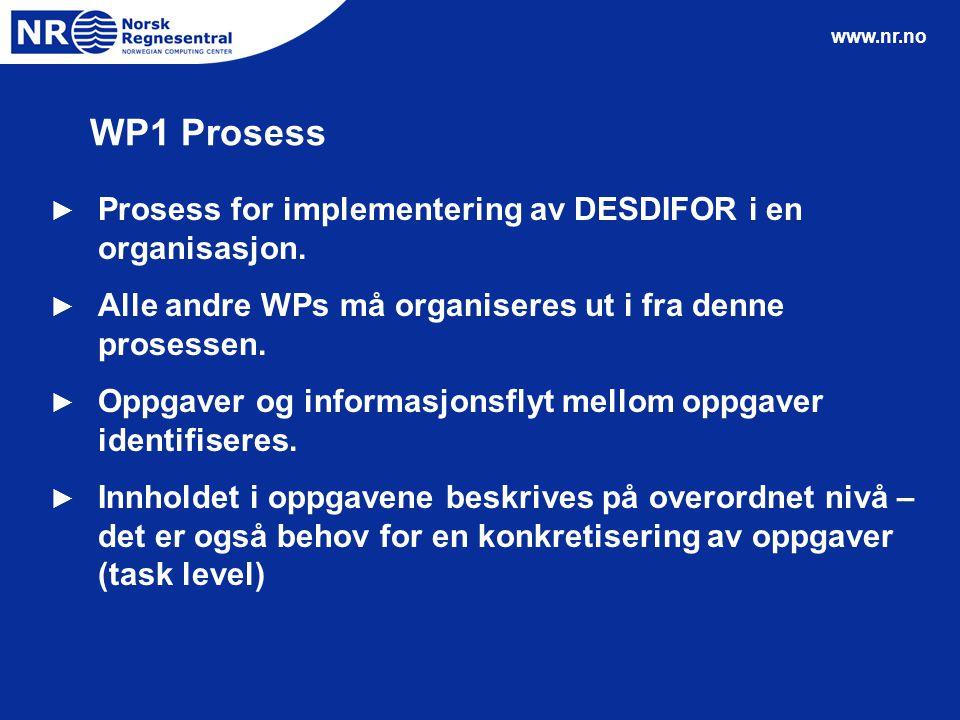 www.nr.no WP1 Prosess ► Prosess for implementering av DESDIFOR i en organisasjon. ► Alle andre WPs må organiseres ut i fra denne prosessen. ► Oppgaver