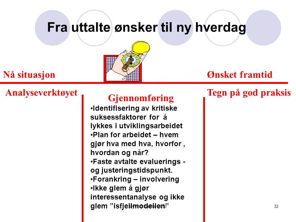 Øyvind Sæther 2013 Et forvaltningsnivå i kontinuerlig endring 31