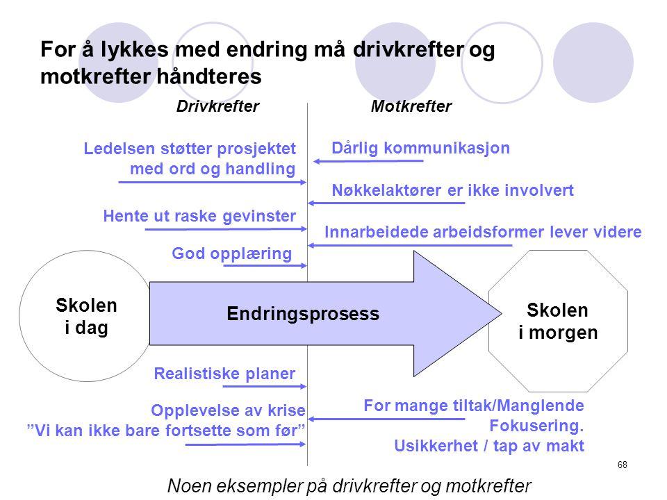 Øyvind Sæther 2013 PERSONFORUTSETNINGER (Personlige kvalifikasjoner – fag - person). SAKSFORUTSETNINGER Avklaring av saksforutsetninger og resultatfor