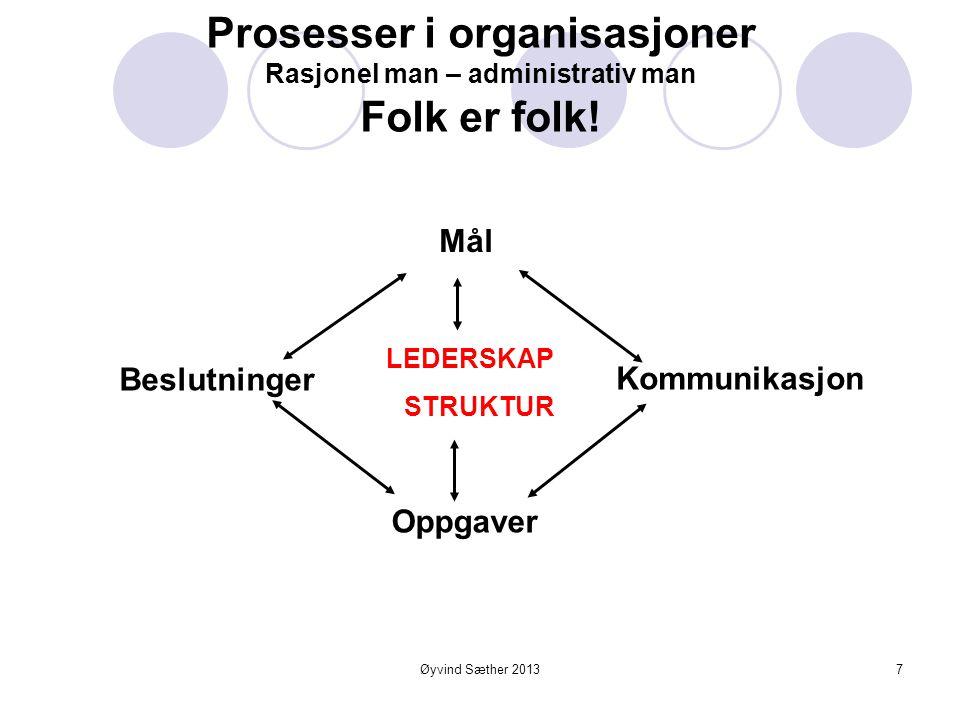 Øyvind Sæther 2013 Hva er en organisasjon? Struktur Levende kollektiver – Sosials systemer Åpne system: Organisasjon - samfunn 6