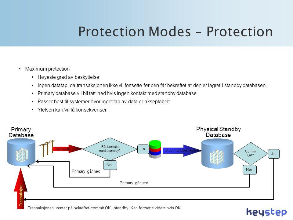 Protection Modes – Protection •Maximum protection •Høyeste grad av beskyttelse •Ingen datatap, da transaksjonen ikke vil fortsette før den får bekreftet at den er lagret i standby databasen.