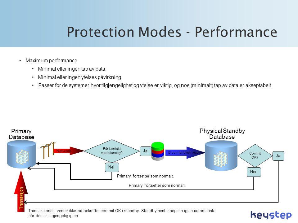 Protection Modes - Performance •Maximum performance •Minimal eller ingen tap av data.