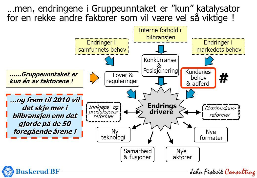 Buskerud BF …men, endringene i Gruppeunntaket er kun katalysator for en rekke andre faktorer som vil være vel så viktige .