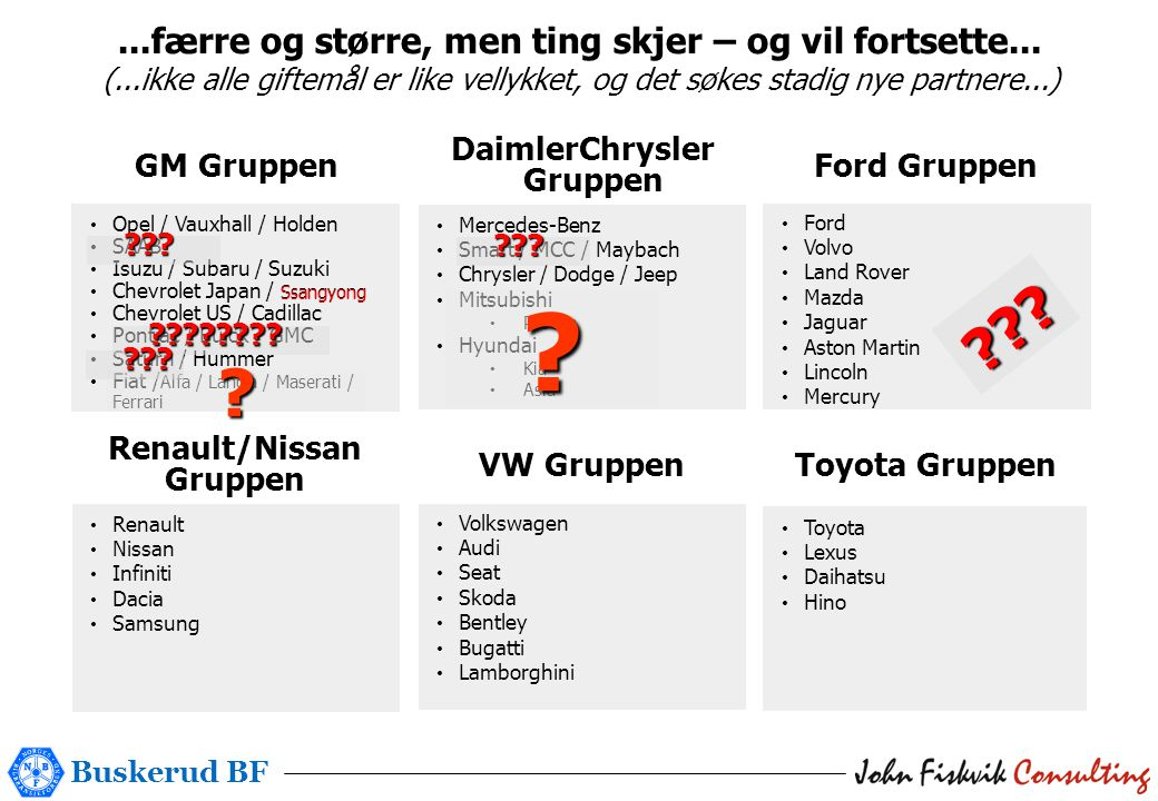 Buskerud BF • Renault • Nissan • Infiniti • Dacia • Samsung • Opel / Vauxhall / Holden • SAAB • Isuzu / Subaru / Suzuki • Chevrolet Japan / Ssangyong